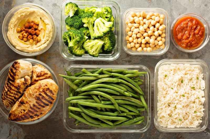 What is the Carb Cycling Diet?